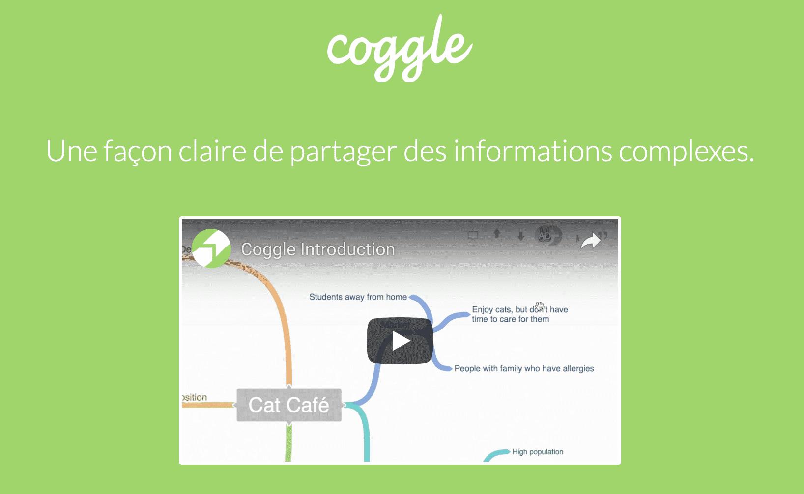 Coggle.it Mindmap