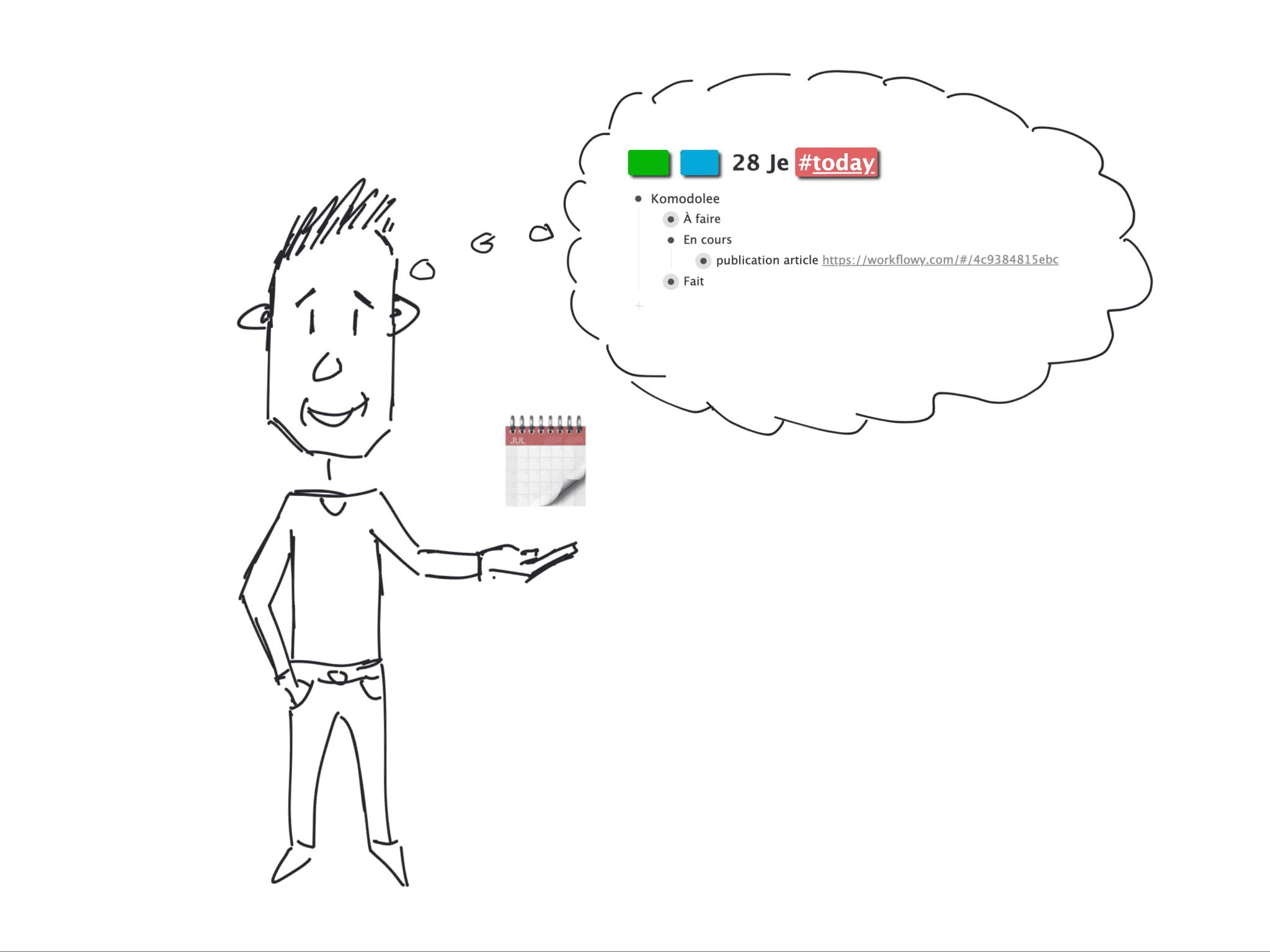 Technique pour déstresser