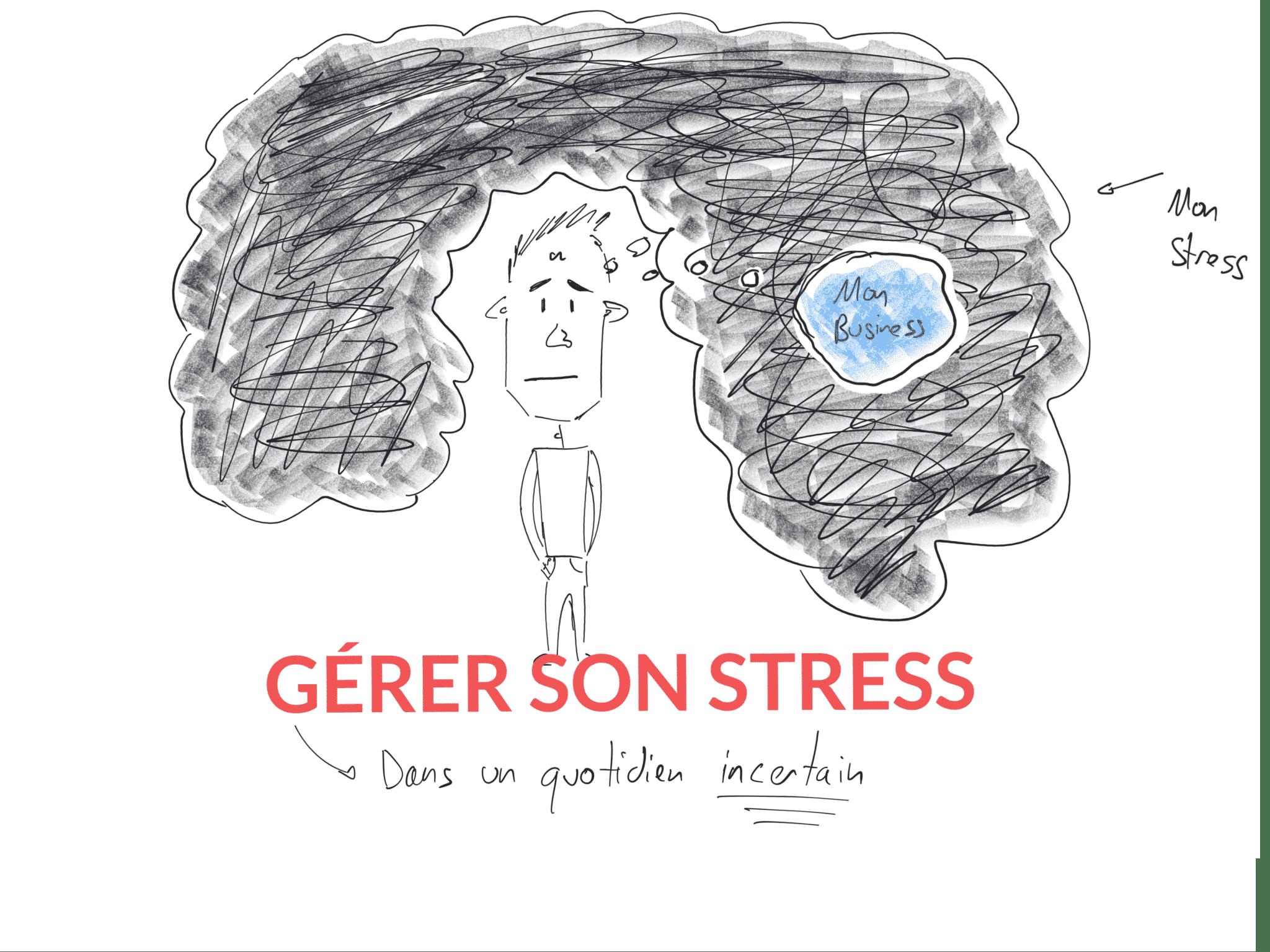comment gérer son stress au travail
