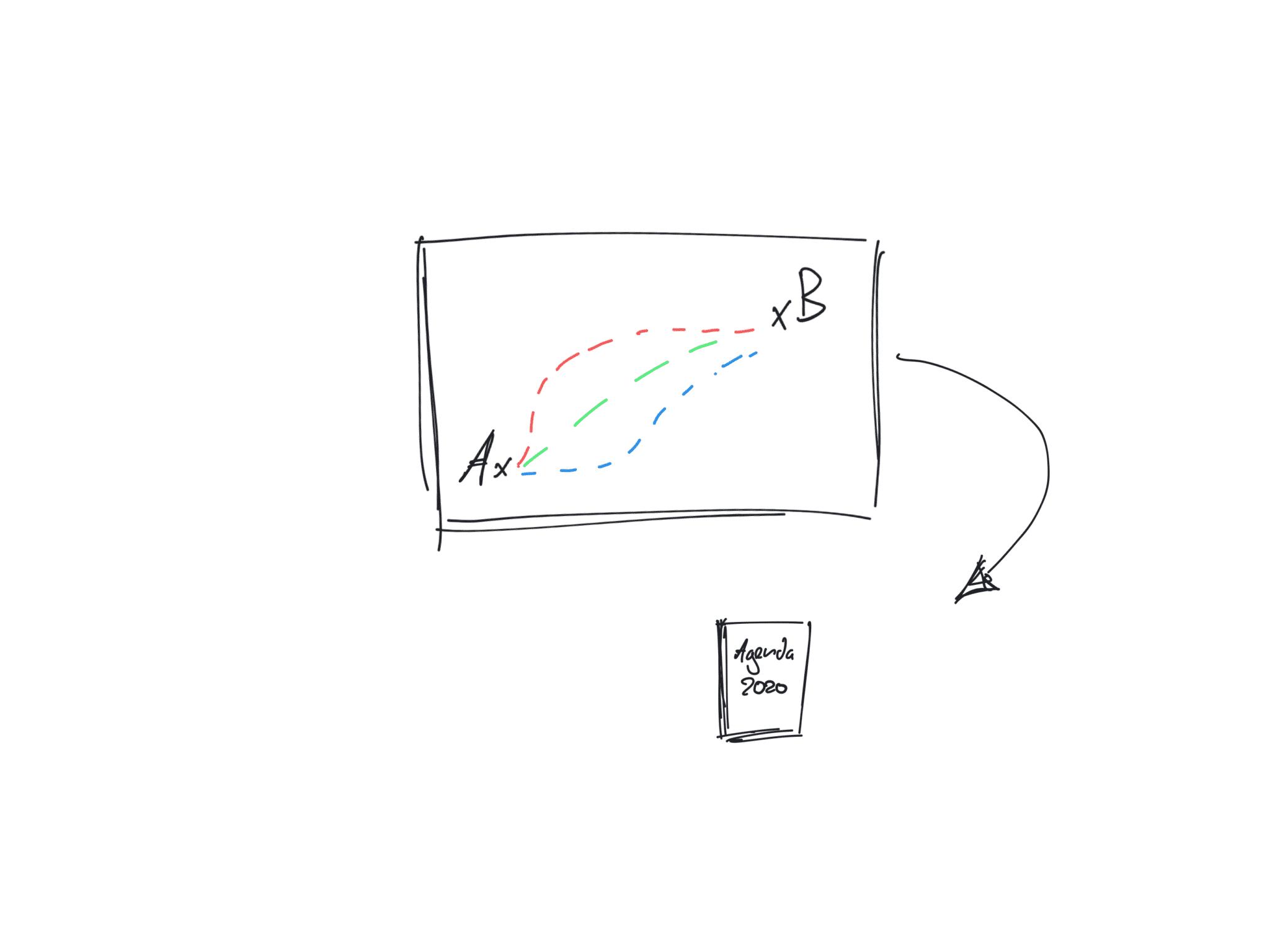technique pour gérer son stress