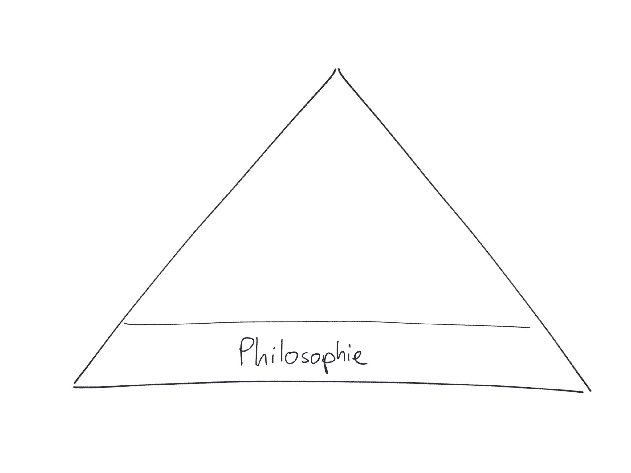Philosophie de l'organisologie
