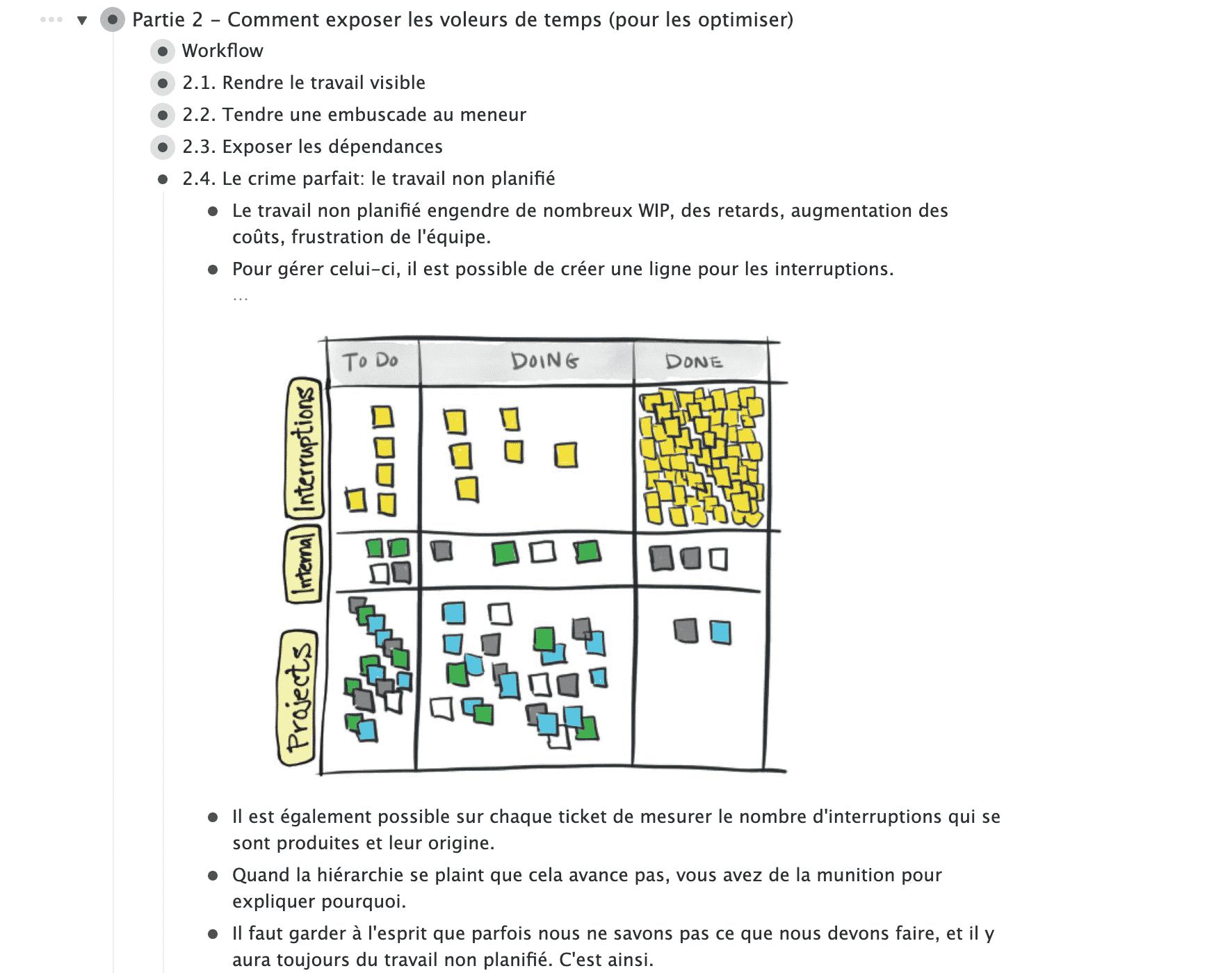 Notes de l'organisologue