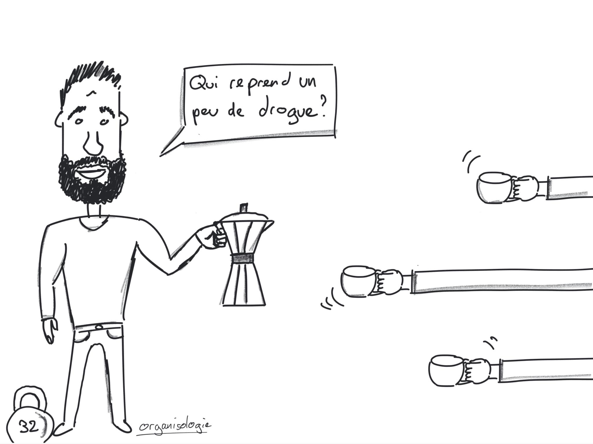 Café et productivité
