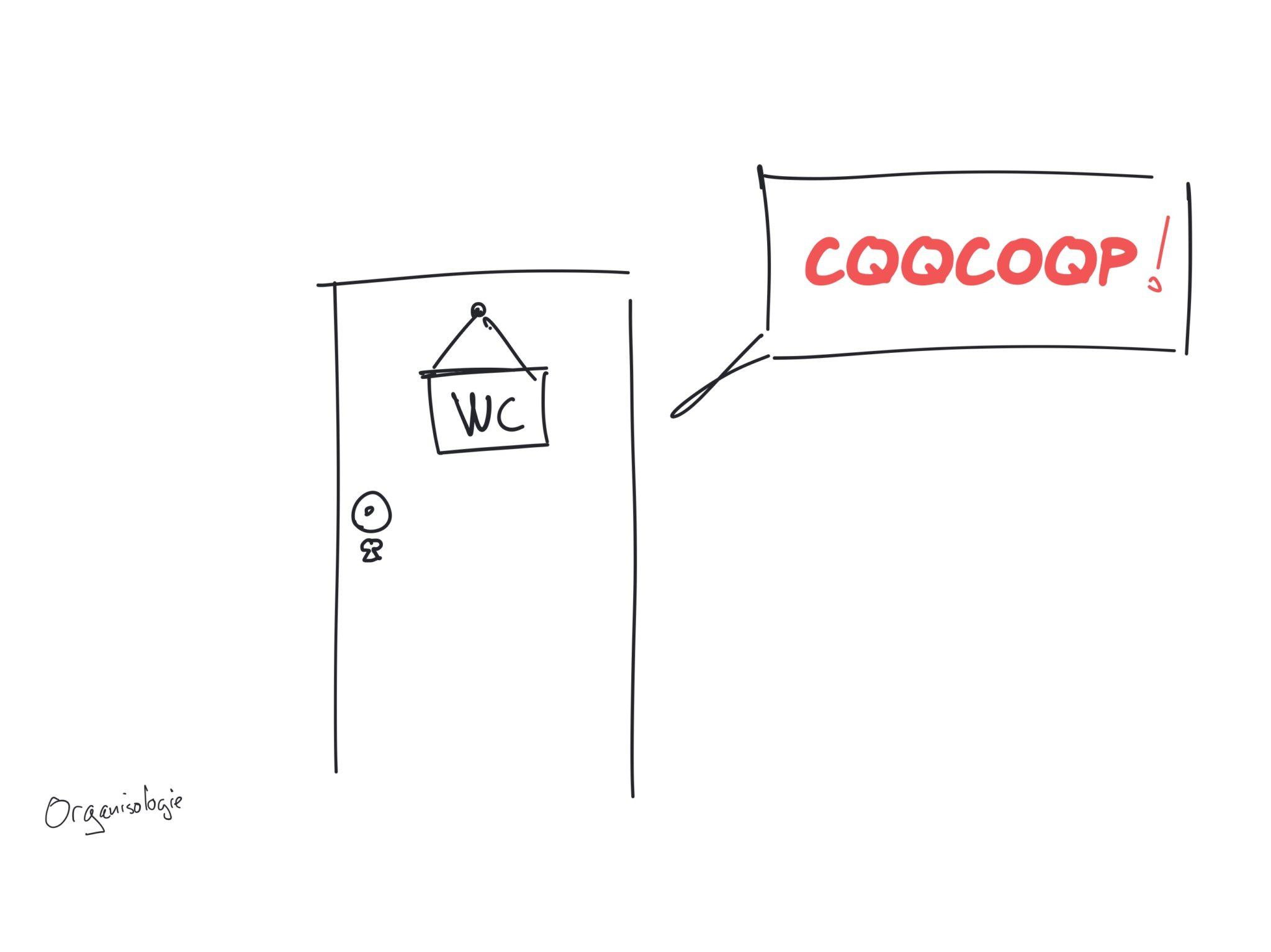 méthode CQQCOQP