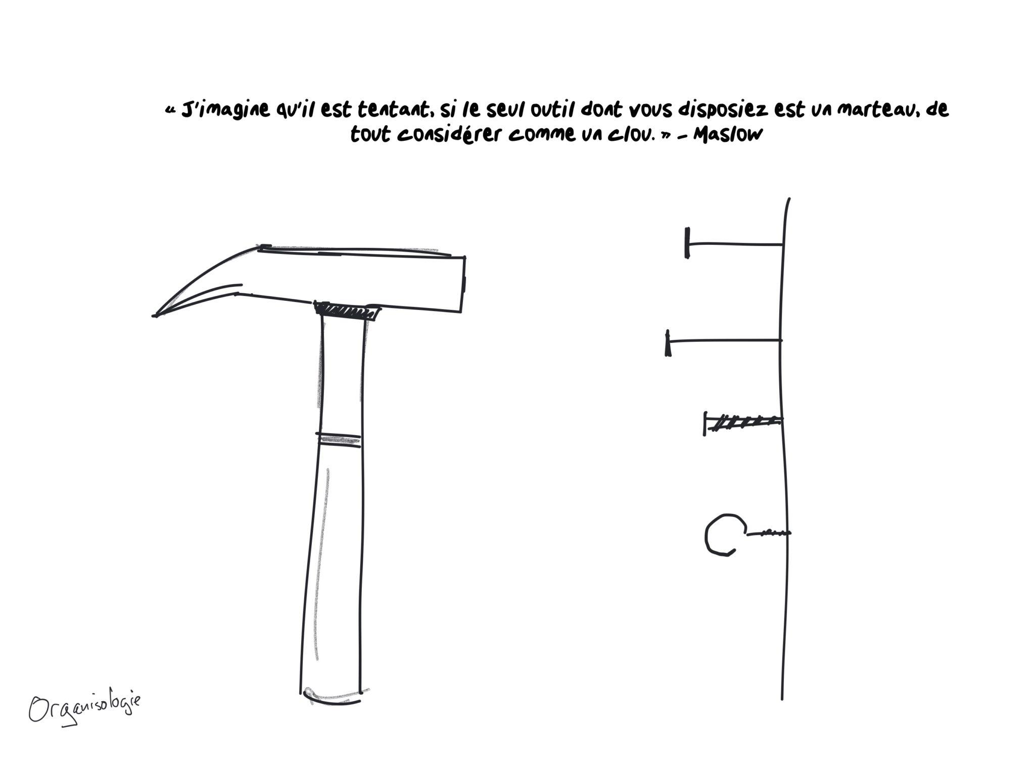 Le marteau de Maslow